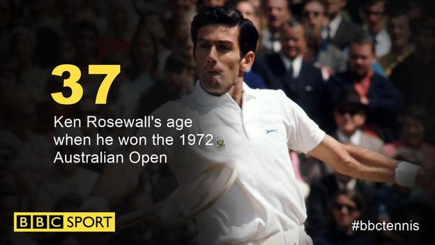 Only Ken Rosewall has won a Grand Slam aged 35 or older in the Open era, which began in 1968.